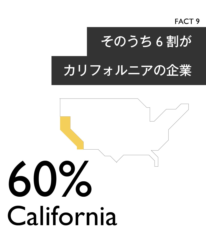 【マスター】Google買収戦略20の事実_20140918-10