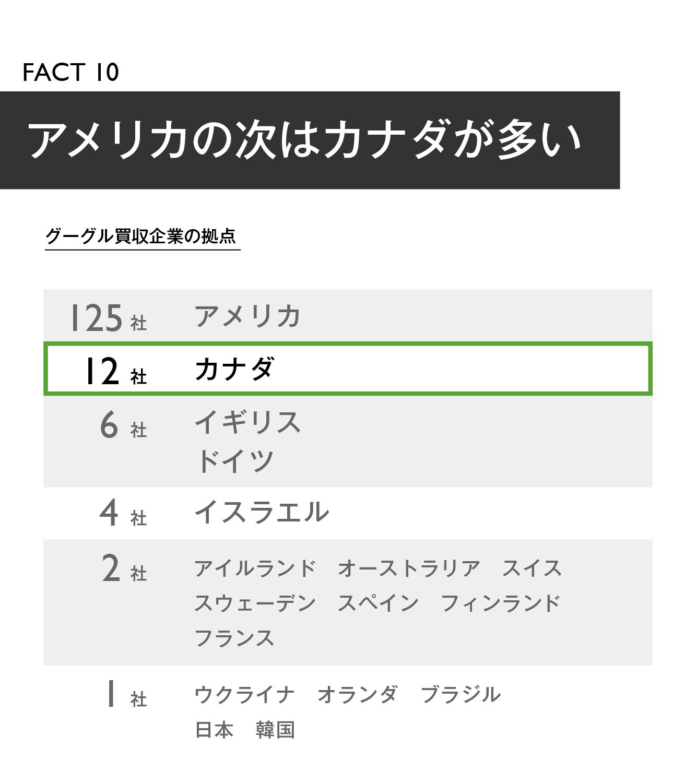 【マスター】Google買収戦略20の事実_20140926-11