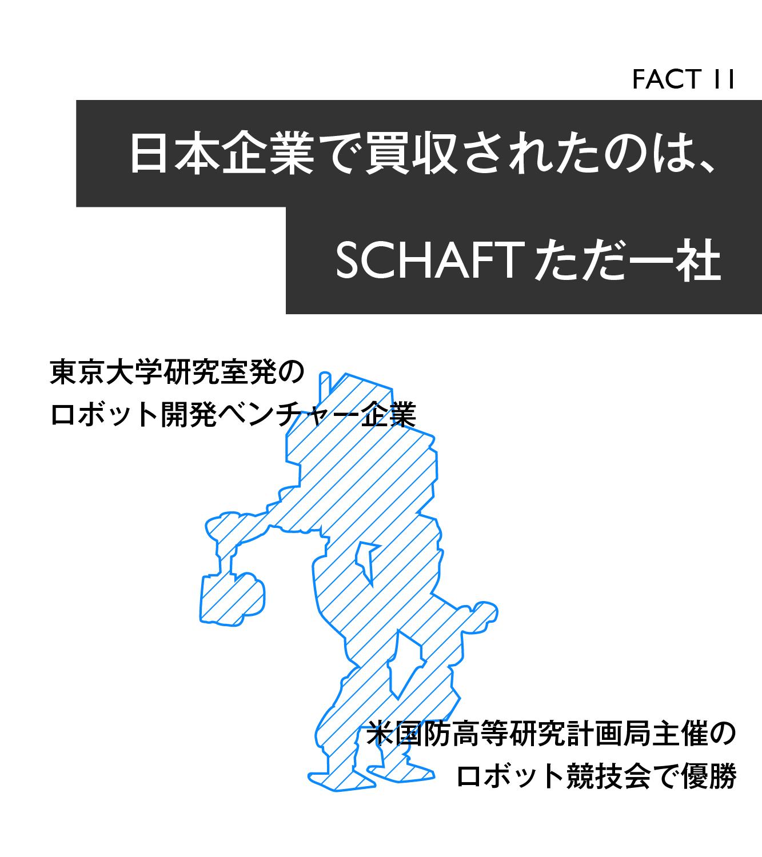 【マスター】Google買収戦略20の事実_20140918-12