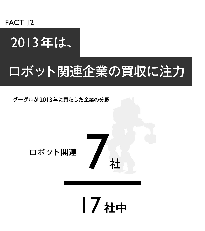 【マスター】Google買収戦略20の事実_20140918-13