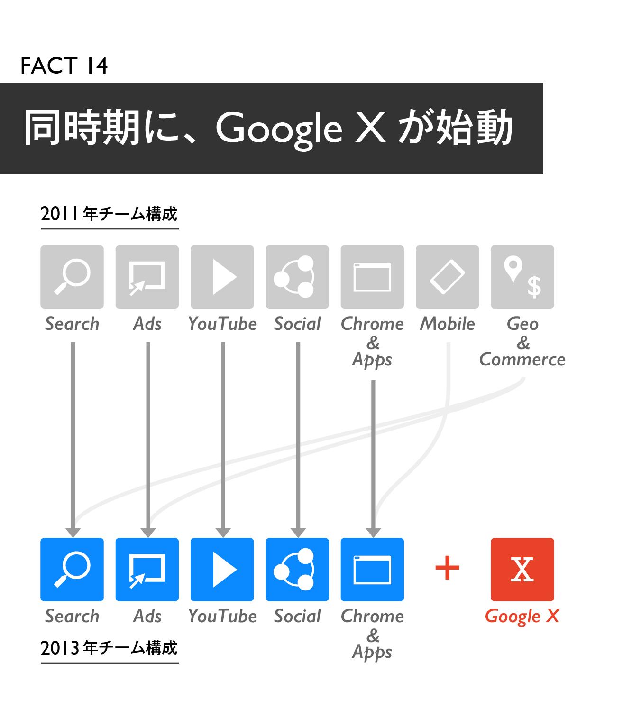 【マスター】Google買収戦略20の事実_20140918-15