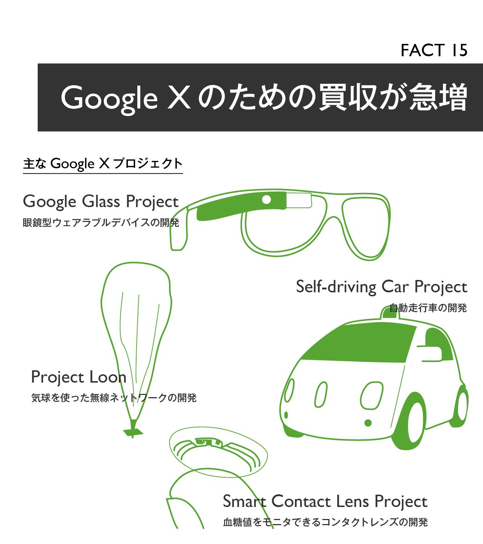 【マスター】Google買収戦略20の事実_20140918-16
