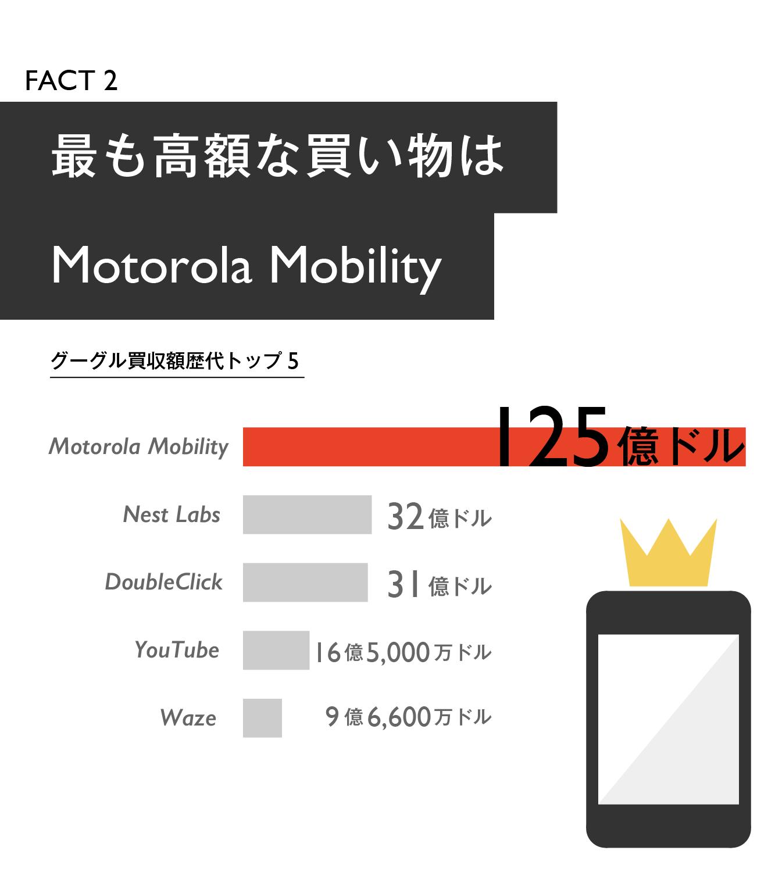 【マスター】Google買収戦略20の事実_20140918-03