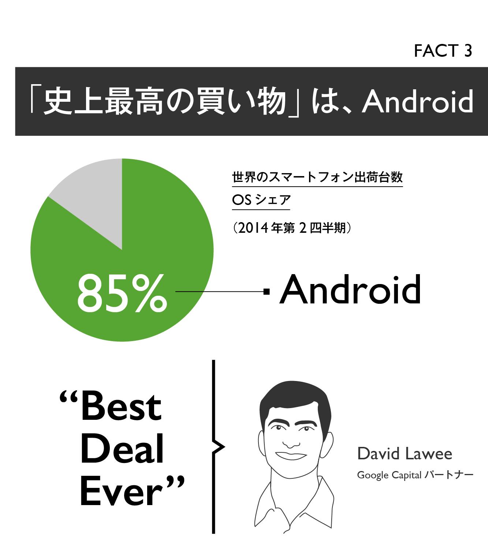 【マスター】Google買収戦略20の事実_20140918-04