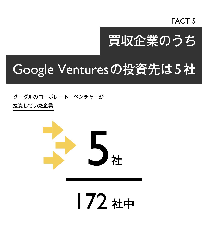 【マスター】Google買収戦略20の事実_20140918-06