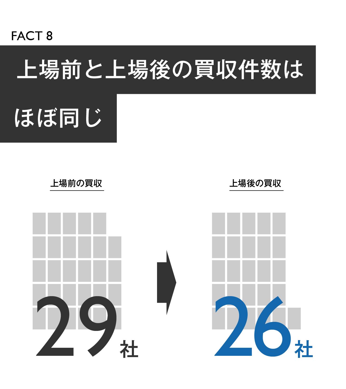 【マスター】Facebook買収戦略20の事実_20140930-11
