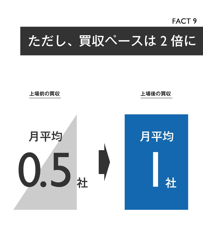 【マスター】Facebook買収戦略20の事実_20140930-12