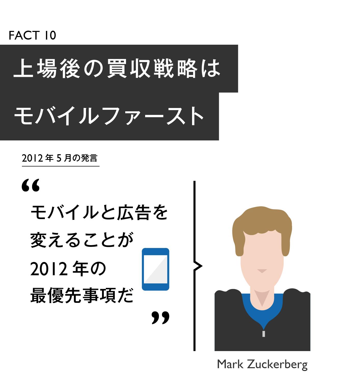 【マスター】Facebook買収戦略20の事実_20140930-13