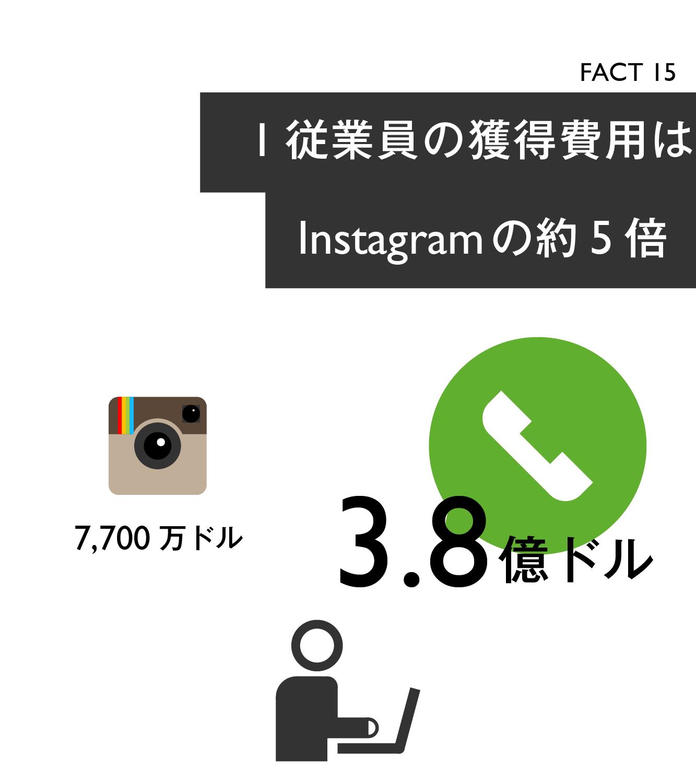 【マスター】Facebook買収戦略20の事実_20140930-19