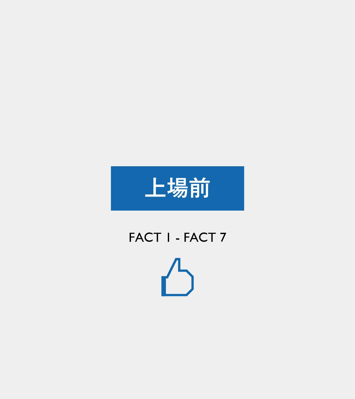 【マスター】Facebook買収戦略20の事実_20140930-02