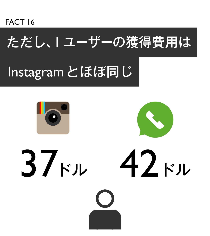 【マスター】Facebook買収戦略20の事実_20140930-20