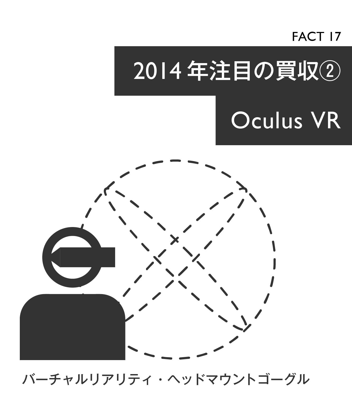 【マスター】Facebook買収戦略20の事実_20140930-21