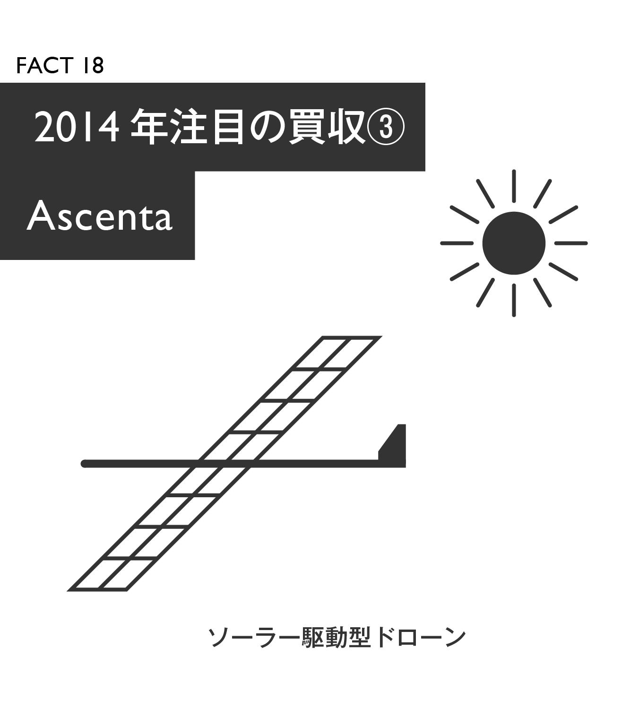 【マスター】Facebook買収戦略20の事実_20140930-22
