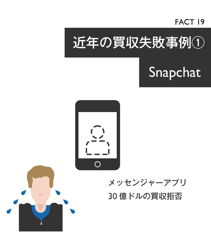 【マスター】Facebook買収戦略20の事実_20140930-23