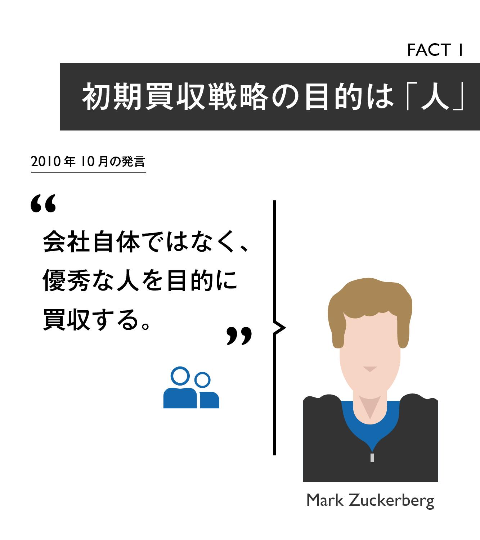 【マスター】Facebook買収戦略20の事実_20140930-03