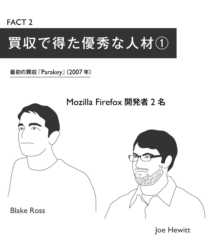 【マスター】Facebook買収戦略20の事実_20140930-04