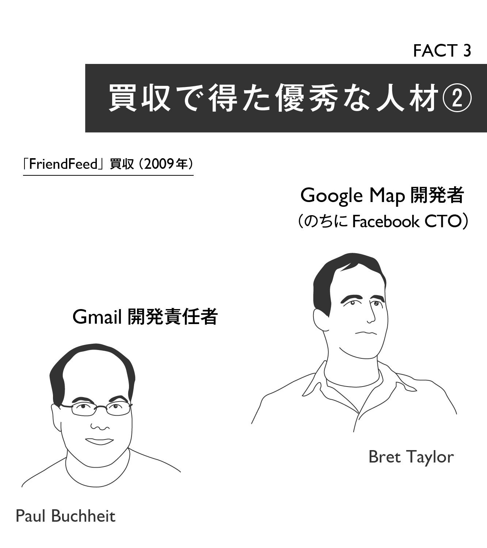 【マスター】Facebook買収戦略20の事実_20140930-05