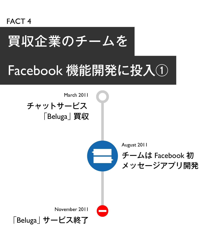 【マスター】Facebook買収戦略20の事実_20140930-06