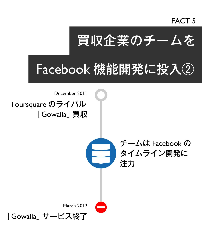 【マスター】Facebook買収戦略20の事実_20140930-07