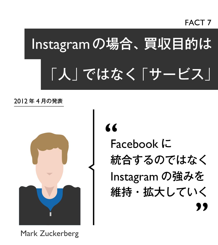 【マスター】Facebook買収戦略20の事実_20140930-09