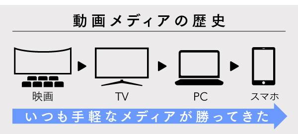 動画ビジネス未来_01-1