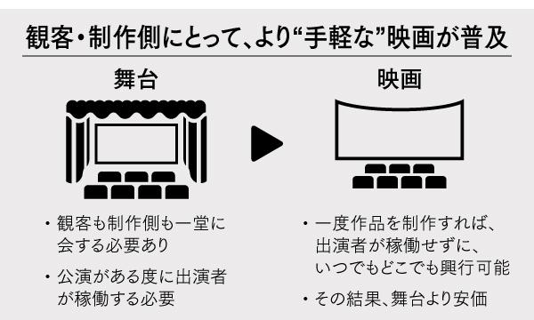 動画ビジネス未来_01-2