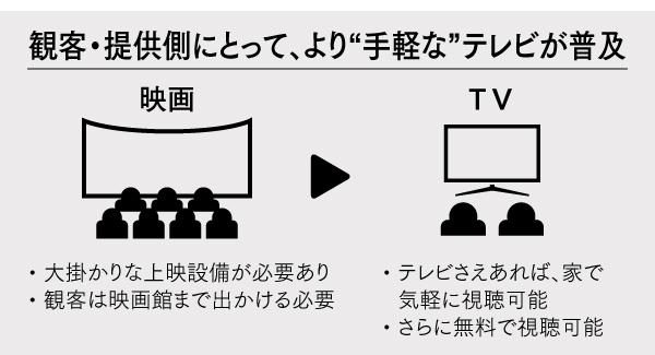 動画ビジネス未来_01-3