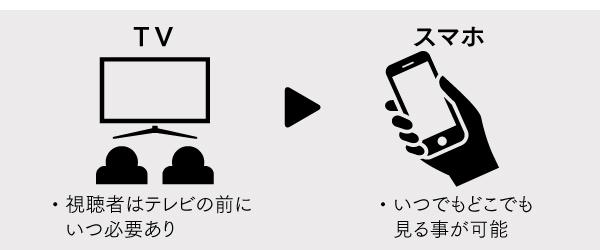 動画ビジネス未来_01-4