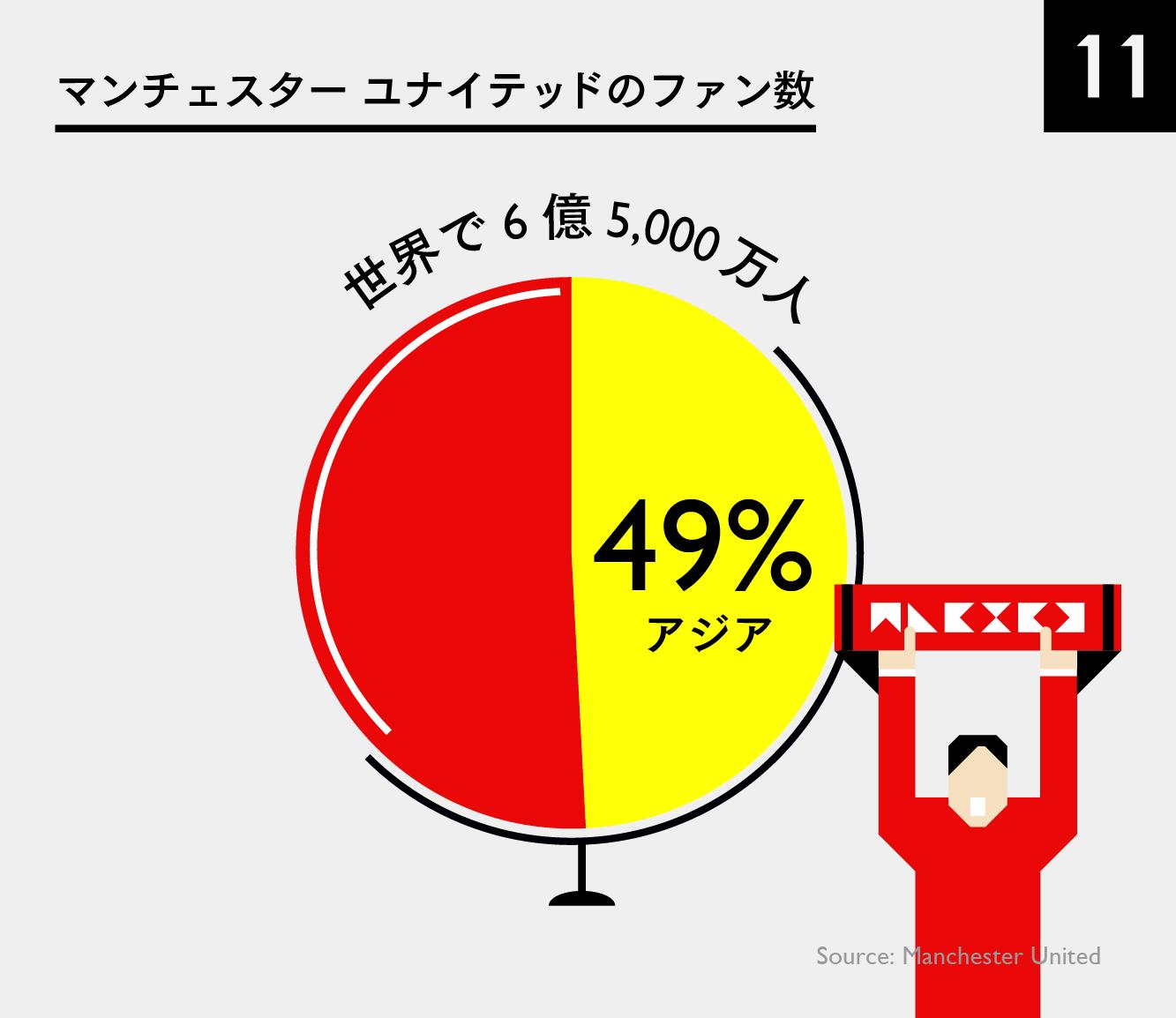 【マスター】ビッククラブ_マンU_20150105-11