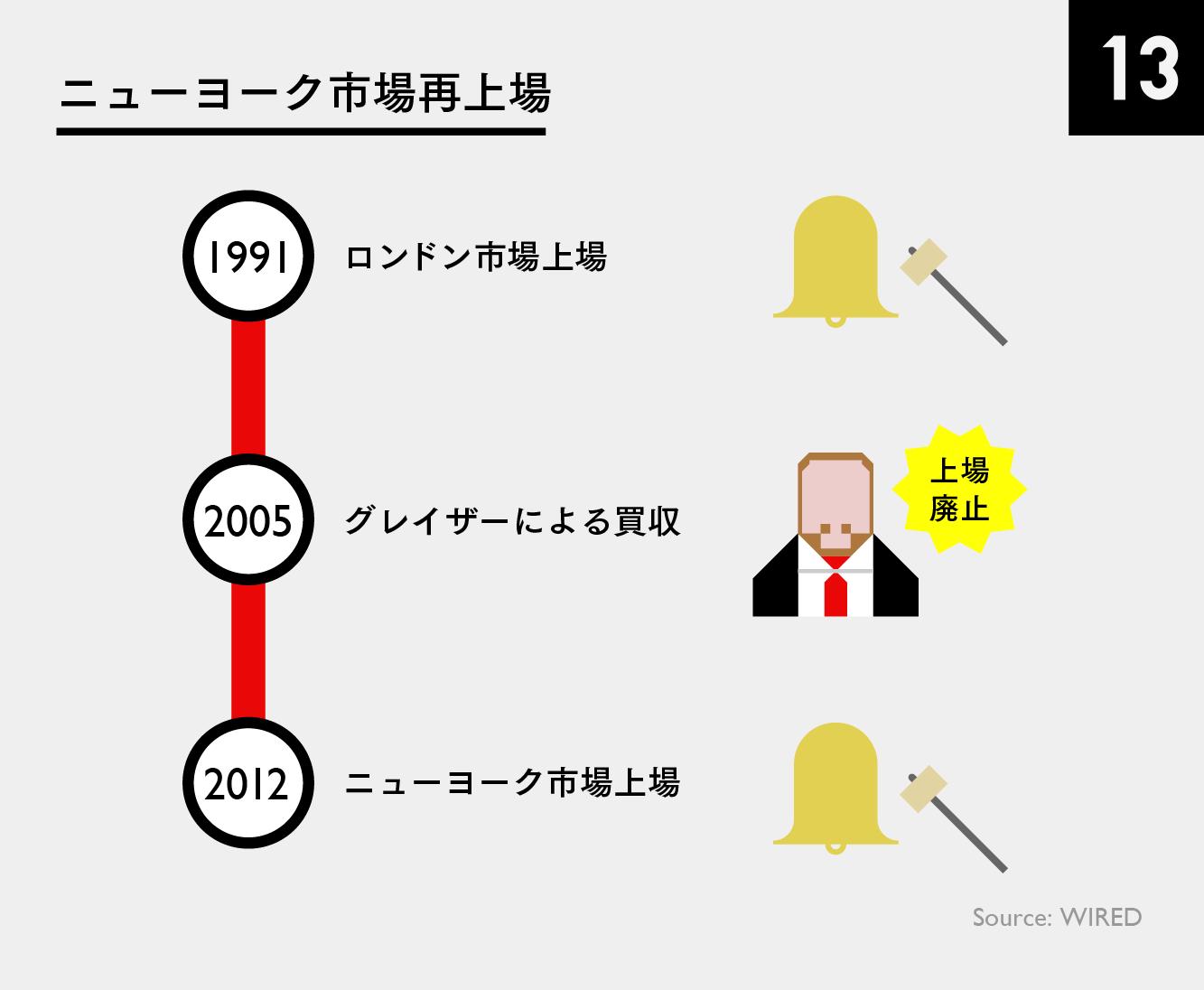 【マスター】ビッククラブ_マンU_20150105-13