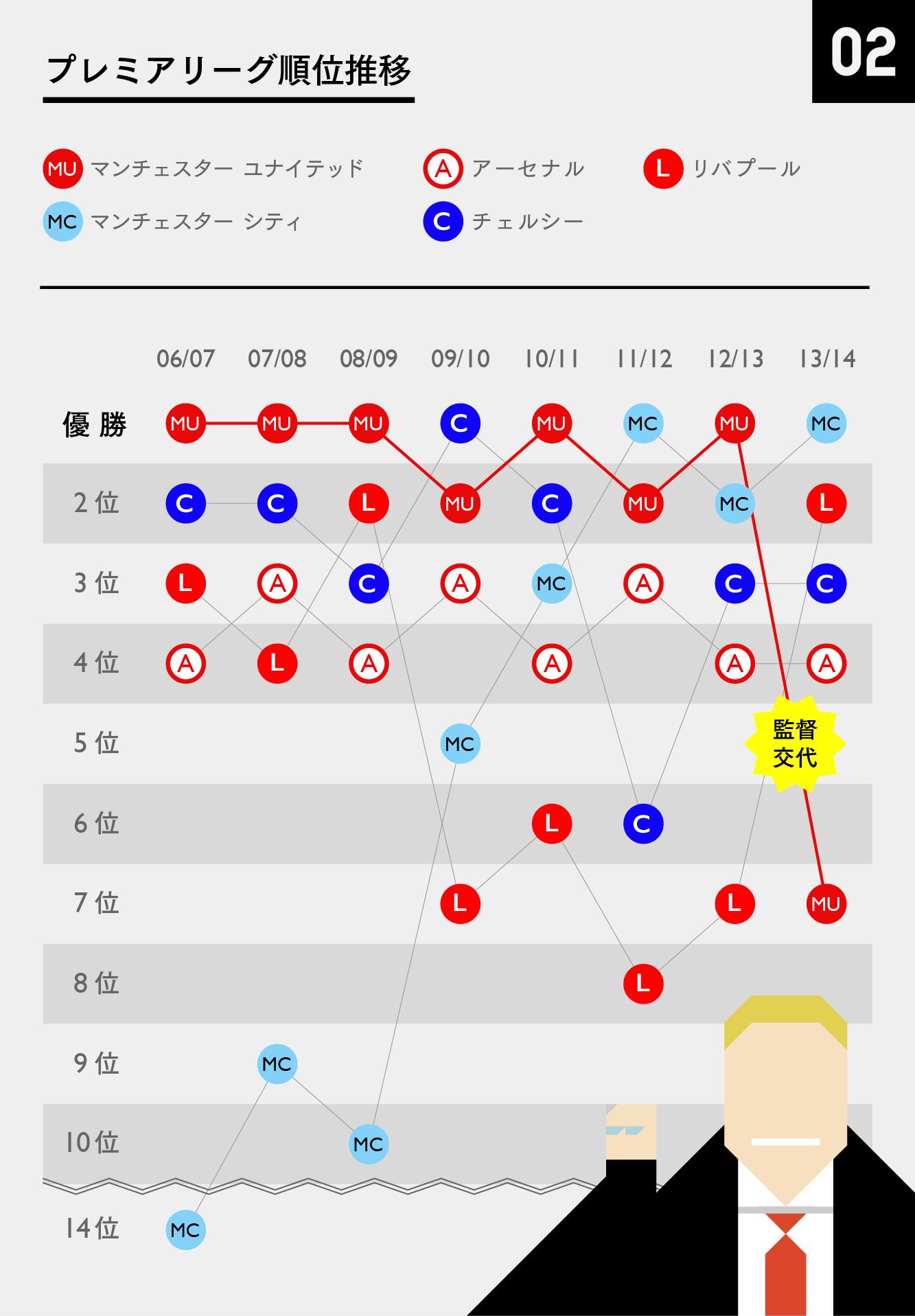 【マスター】ビッククラブ_マンU_20150131-02