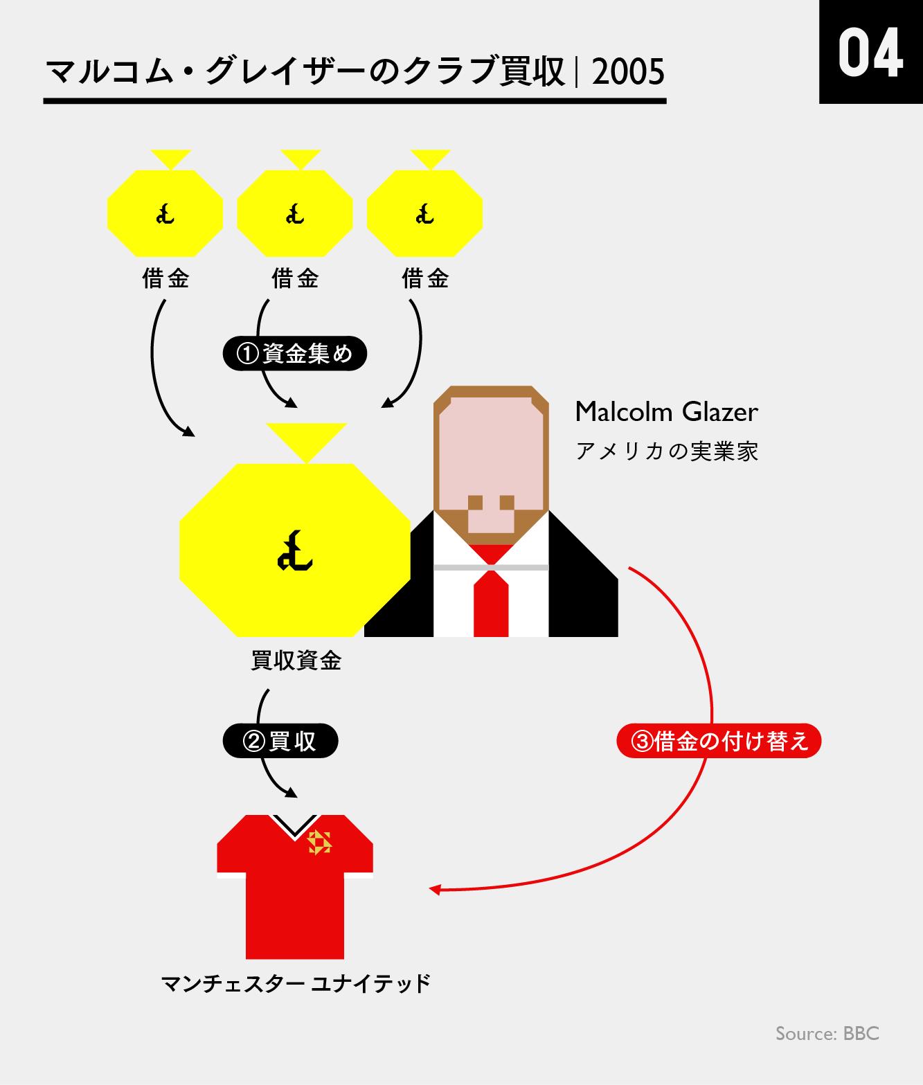【マスター】ビッククラブ_マンU_20150105-04
