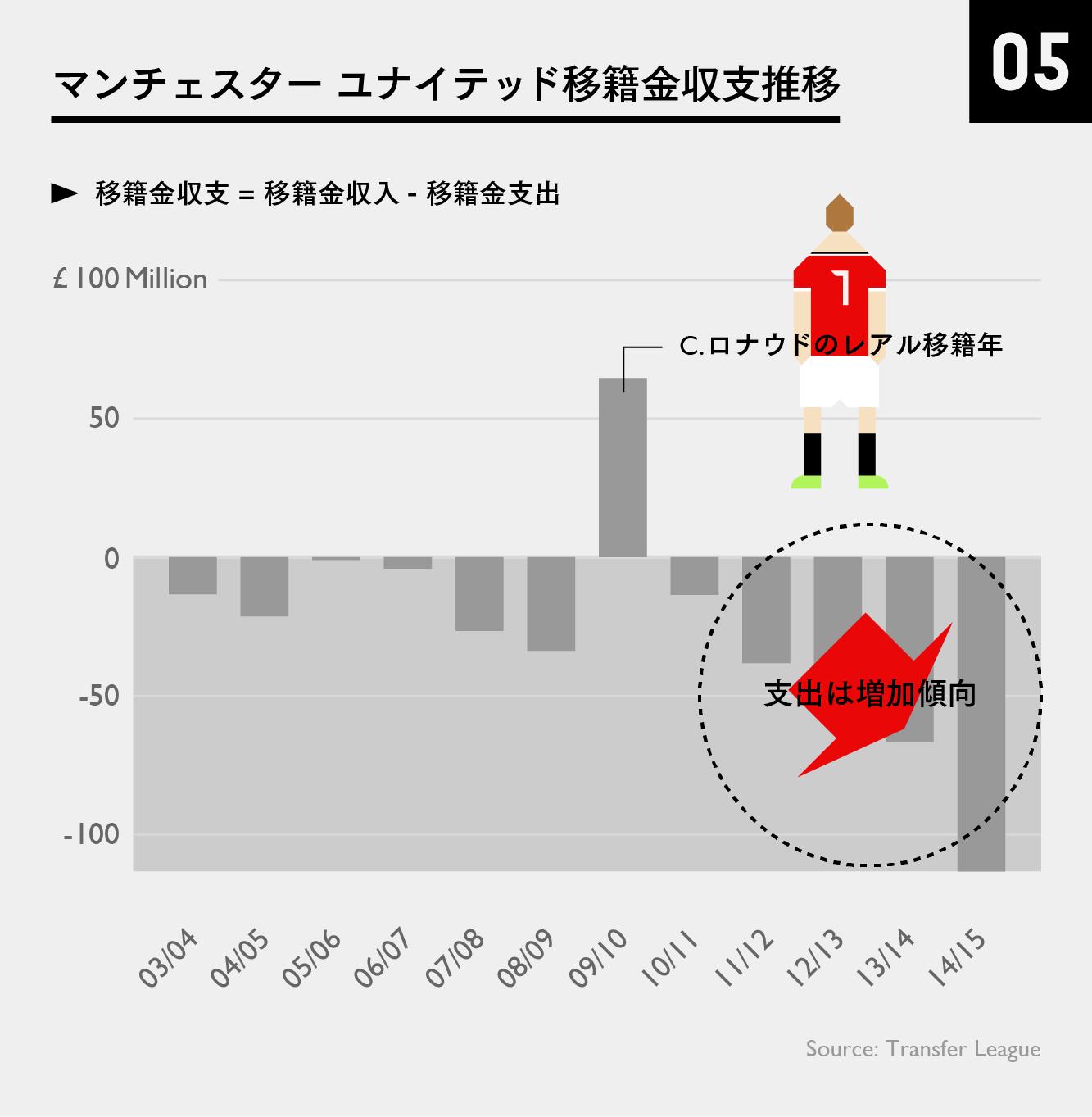 【マスター】ビッククラブ_マンU_20150105-05