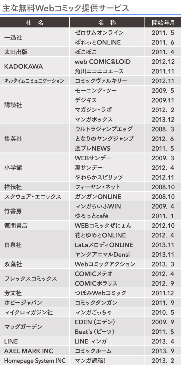 漫特1回_図_webコミックサービス