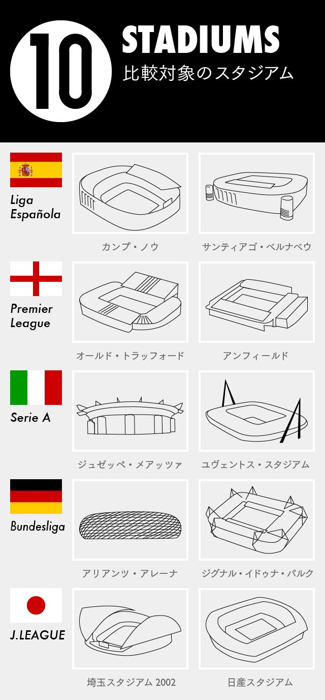 【マスター】スタジアム比較_20150228-01