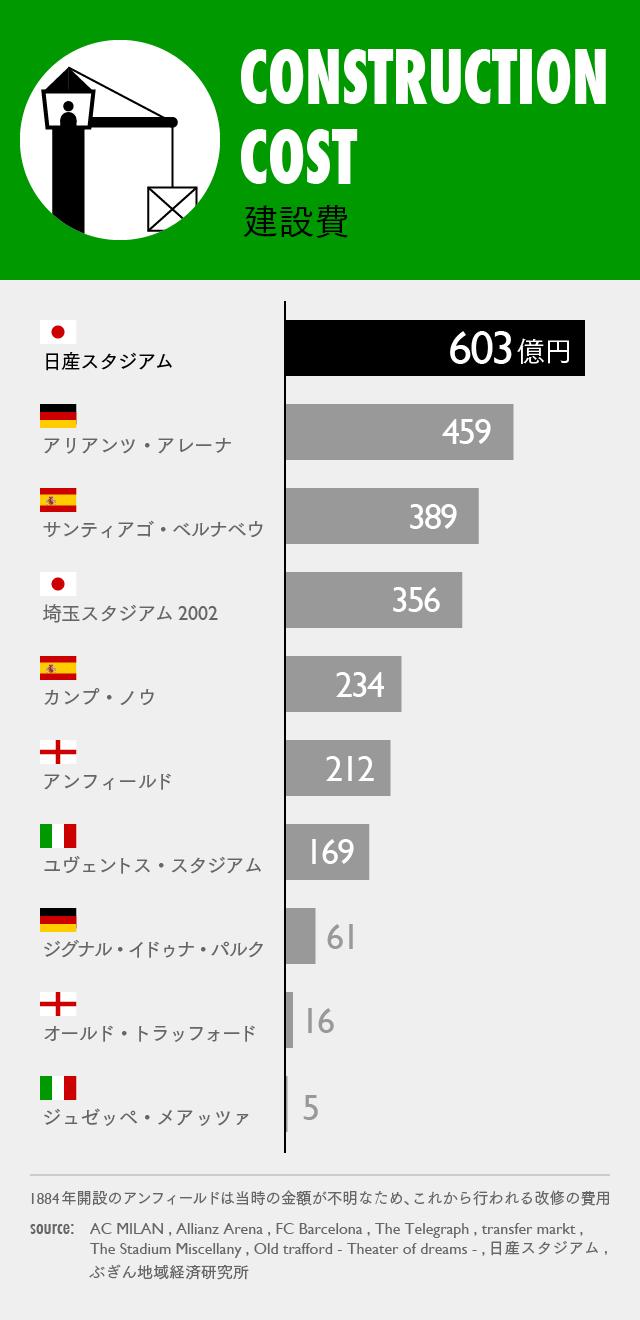 0655【マスター】スタジアム比較_20150228-03