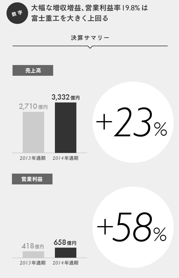 shimano_20150302-02