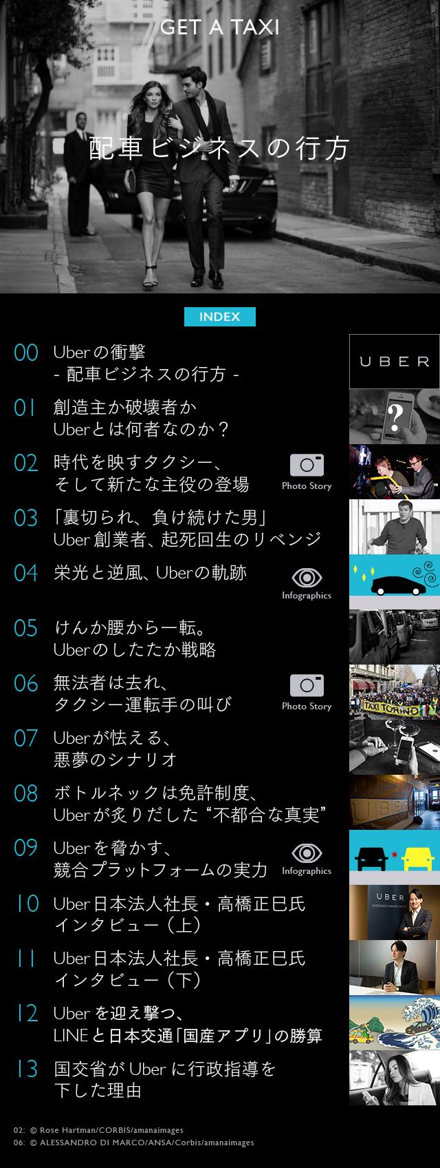 1543【マスター】Uberカバー-01