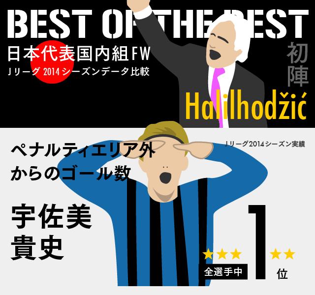 1512【マスター】日本代表国内組FWの実力_20150327-01