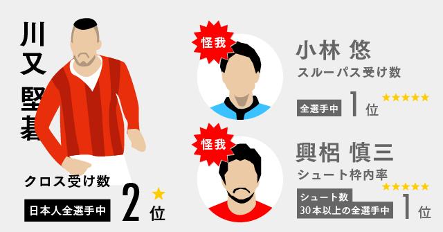 1512【マスター】日本代表国内組FWの実力_20150327-03