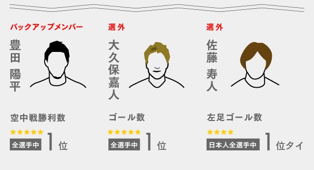 1512【マスター】日本代表国内組FWの実力_20150327-04