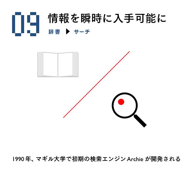 2036【マスター】オラクル#1_20150407-10