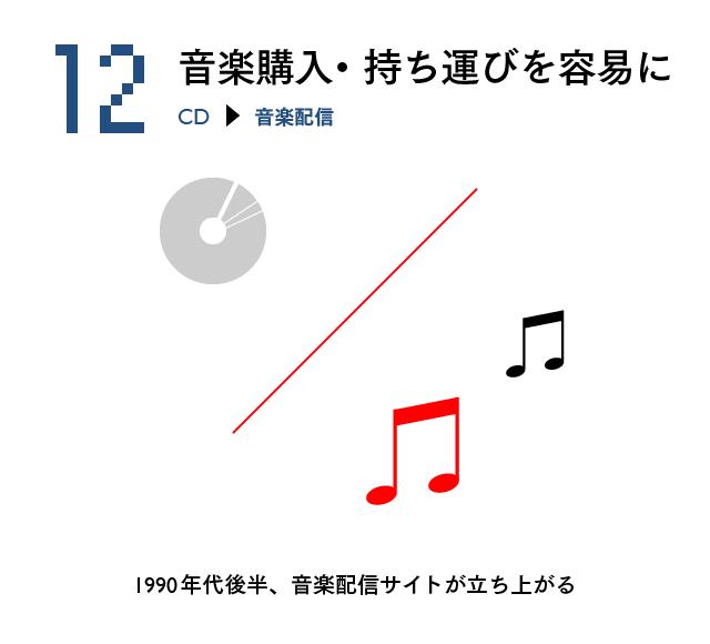2036【マスター】オラクル#1_20150407-13