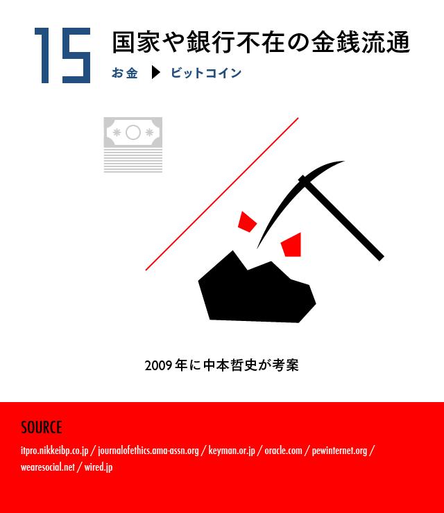 【マスター】オラクル#1_20150407-16