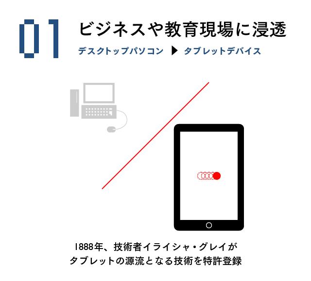 2036【マスター】オラクル#1_20150407-02