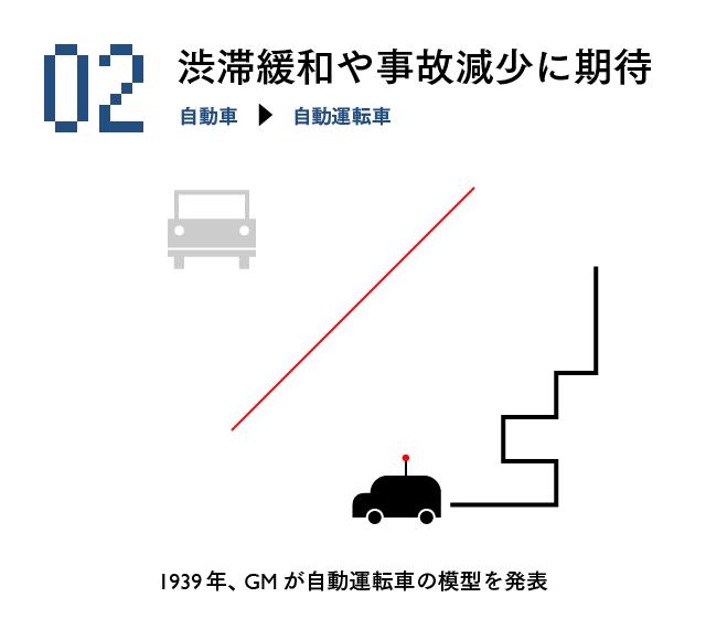 2036【マスター】オラクル#1_20150407-03