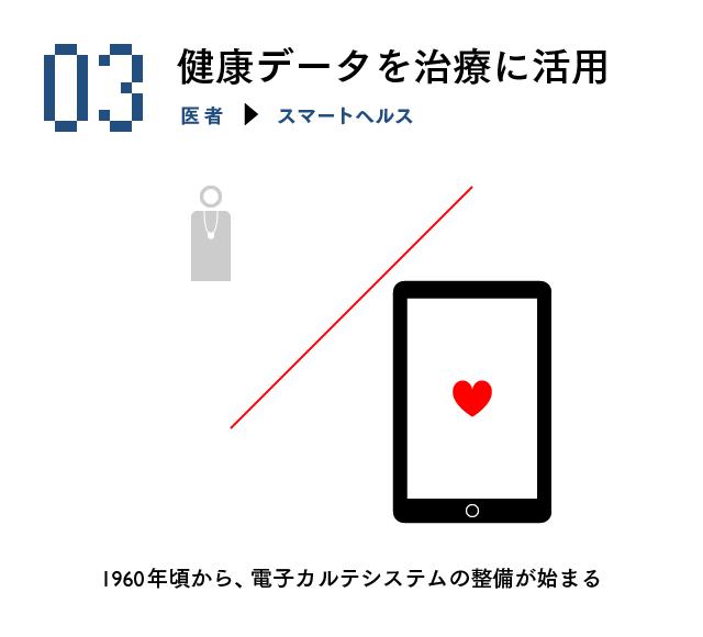 2036【マスター】オラクル#1_20150407-04