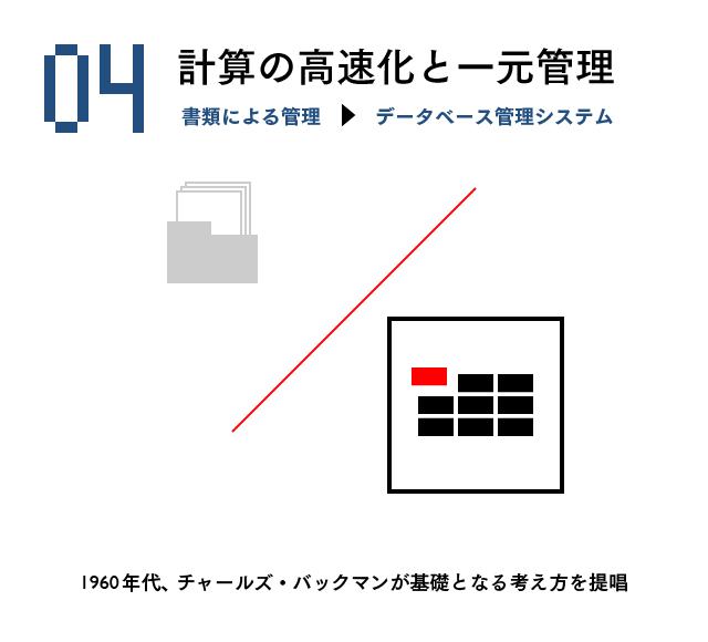 1125【マスター】オラクル#1_20150408-05
