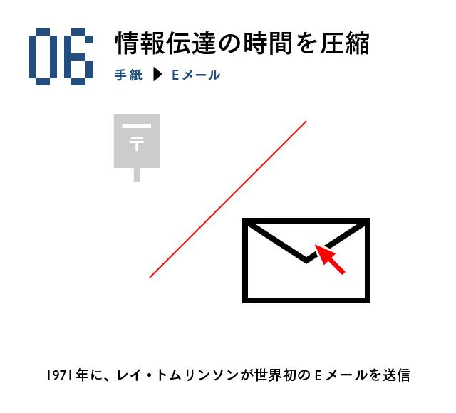 2036【マスター】オラクル#1_20150407-07