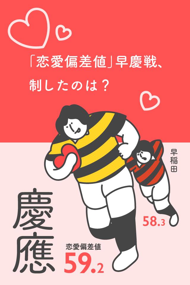 2336【マスター】恋愛ビッグデータ_インフォグラフィック_20150529-01